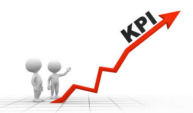 Điểm số và điểm của KPI là gì?