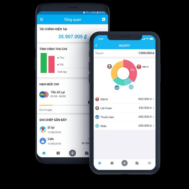 quản lý thu chi với phần mềm quản lý tài chính