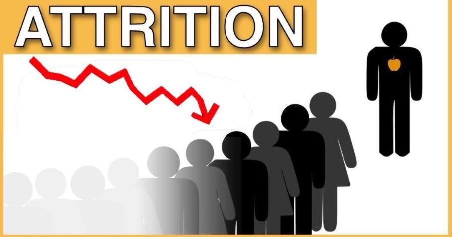 Attrition là gì hình ảnh 2