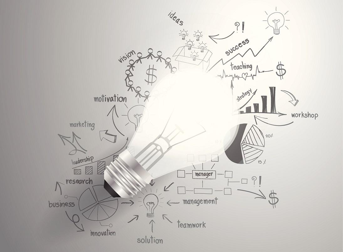 Kiến thức marketing căn bản - Và những điều bạn cần phải biết khi làm về marketing - Hệ thống quản trị doanh nghiệp