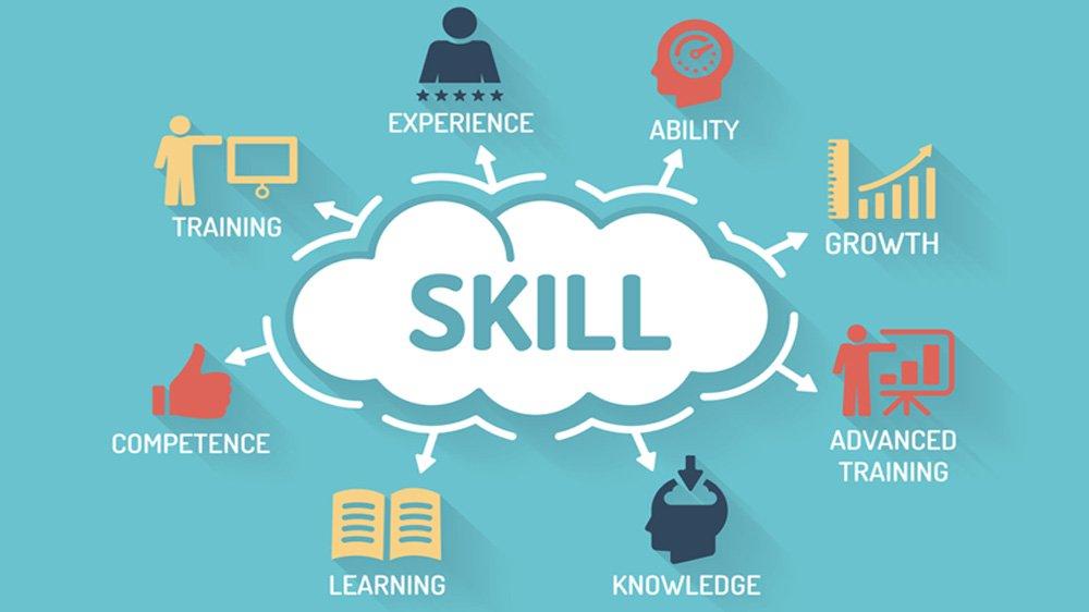 Tổng hợp 65 kỹ năng mềm cần thiết để thành công trong cuộc việc và cuộc sống | Tạo CV Online, Tìm Việc Làm Nhanh - Tuyển Dụng Hiệu Quả Miễn Phí